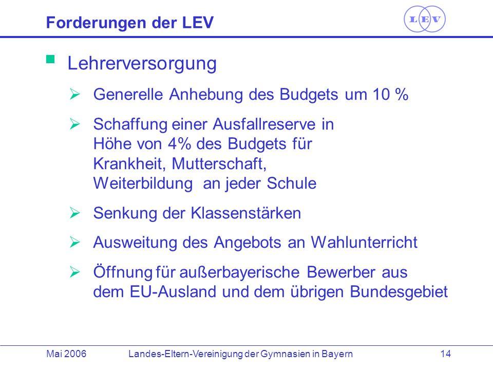 Lehrerversorgung Forderungen der LEV