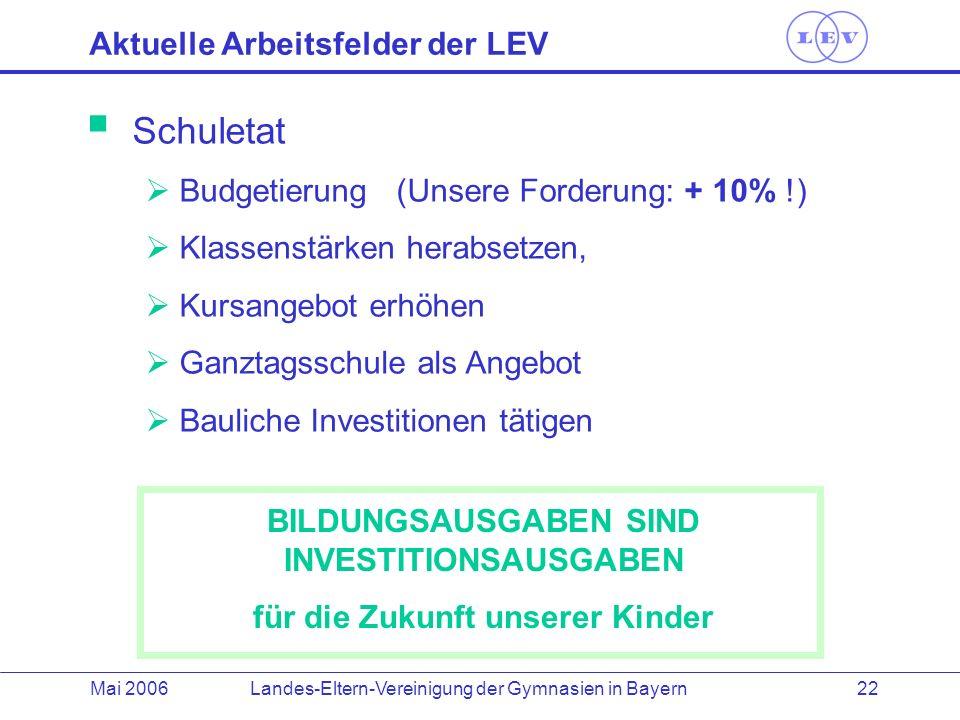 Schuletat Aktuelle Arbeitsfelder der LEV
