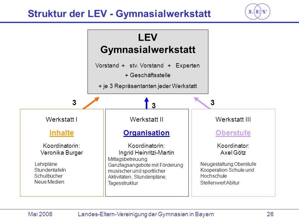 LEV Gymnasialwerkstatt