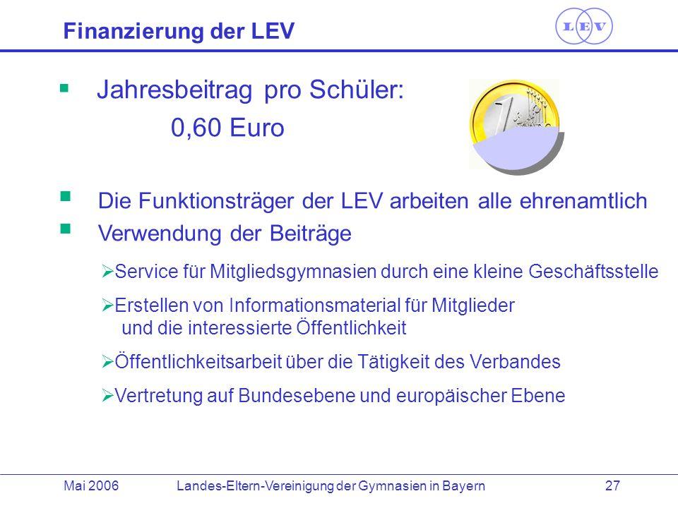 0,60 Euro Finanzierung der LEV