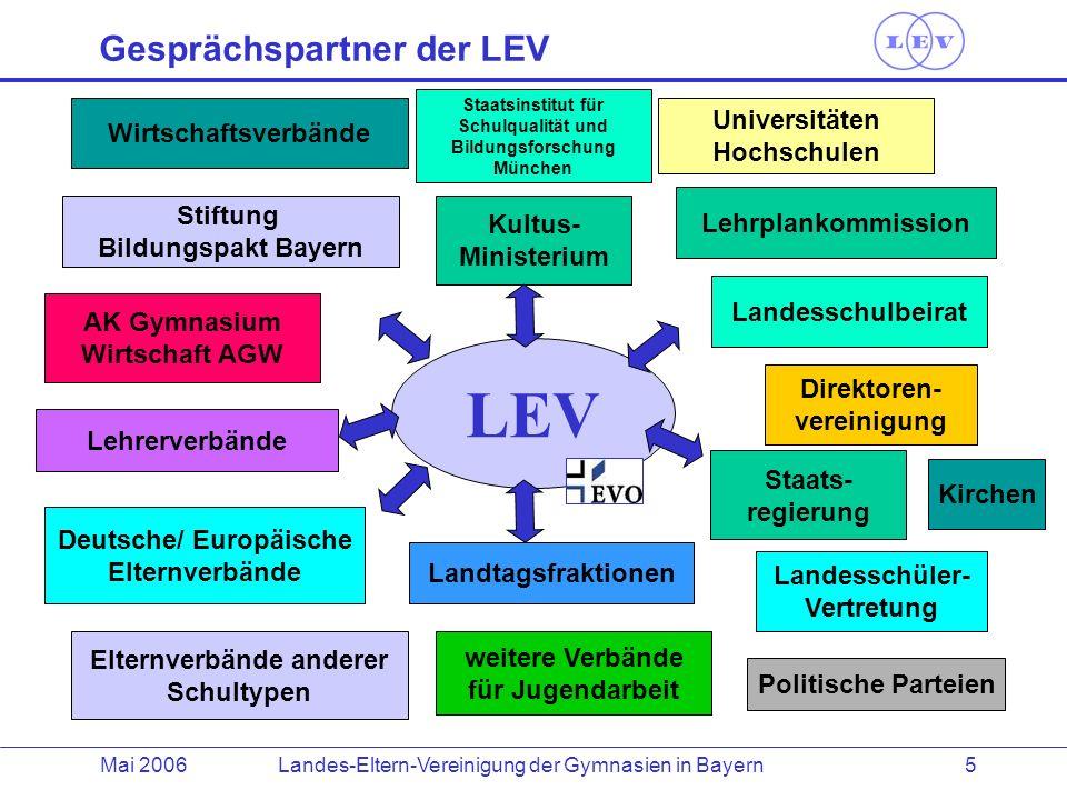 LEV Gesprächspartner der LEV Universitäten Wirtschaftsverbände