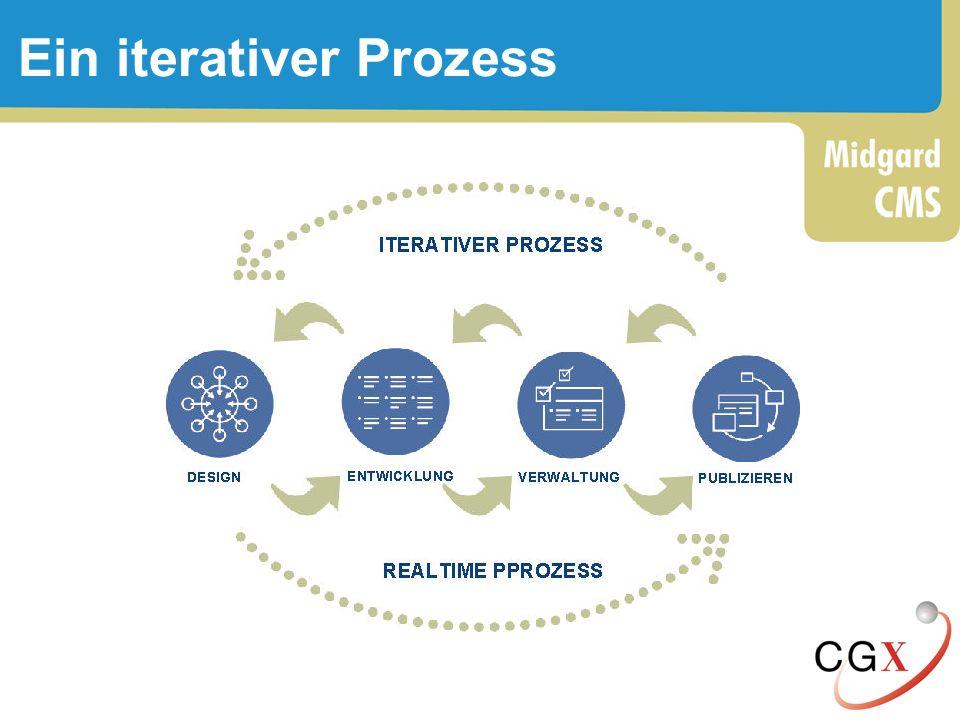 Ein iterativer Prozess
