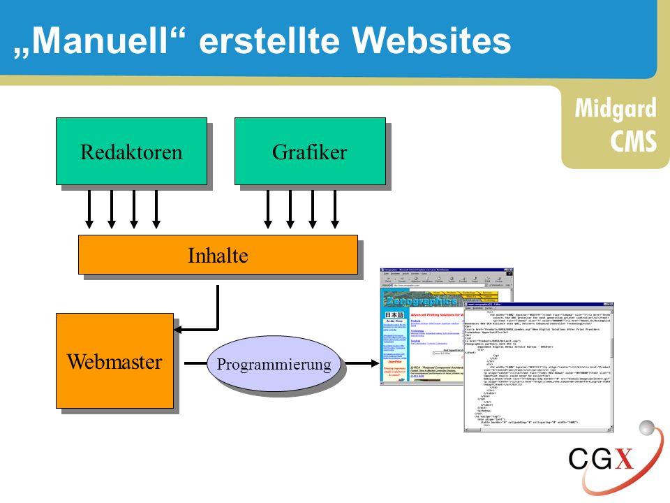 """""""Manuell erstellte Websites"""