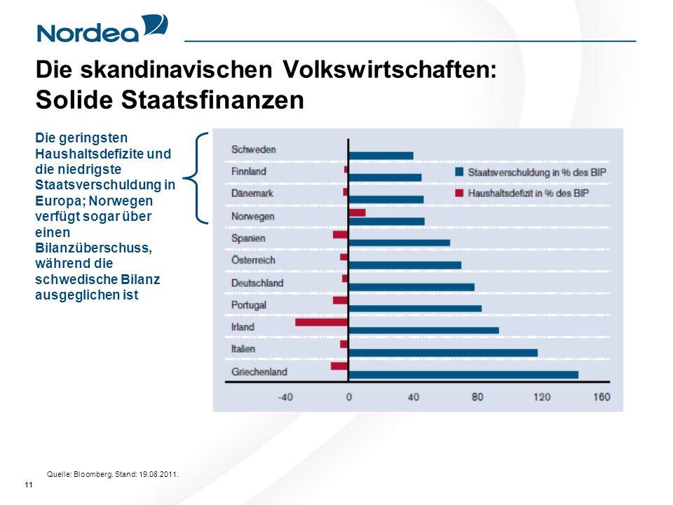 Die skandinavischen Volkswirtschaften: Solide Staatsfinanzen