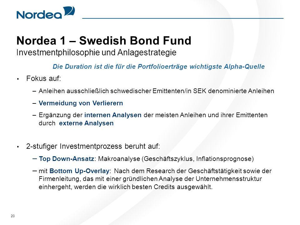 Nordea 1 – Swedish Bond Fund Investmentphilosophie und Anlagestrategie