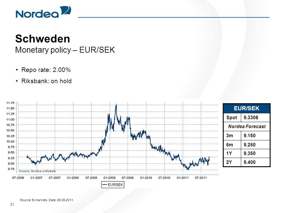 Schweden Monetary policy – EUR/SEK