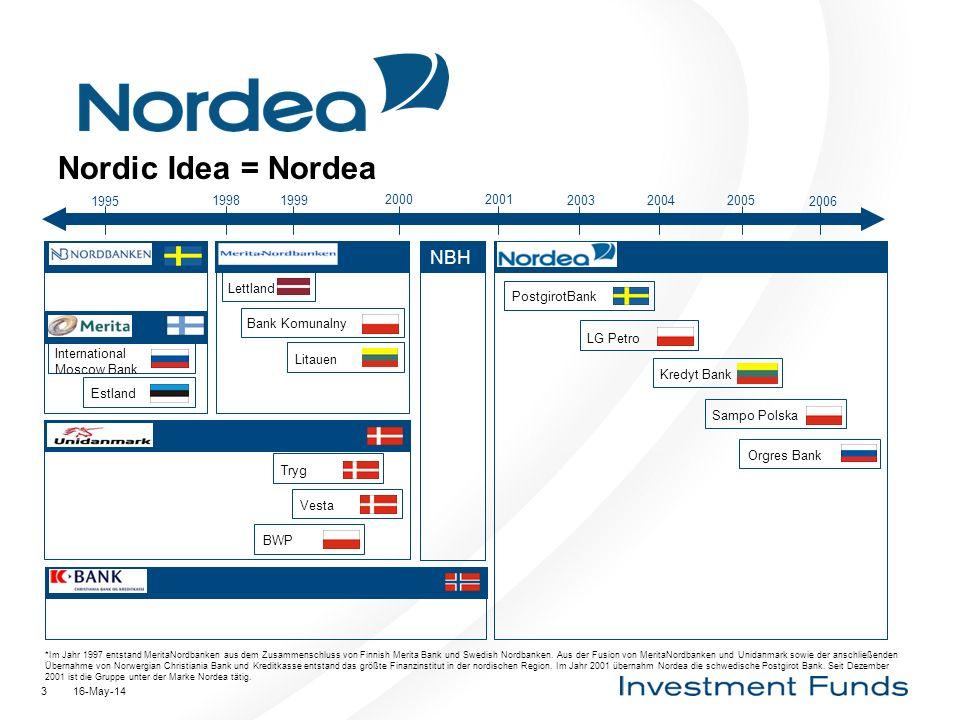 Nordic Idea = Nordea 3 NBH