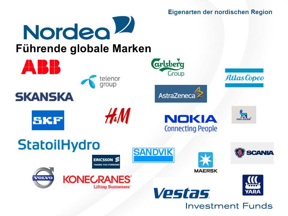 Führende globale Marken
