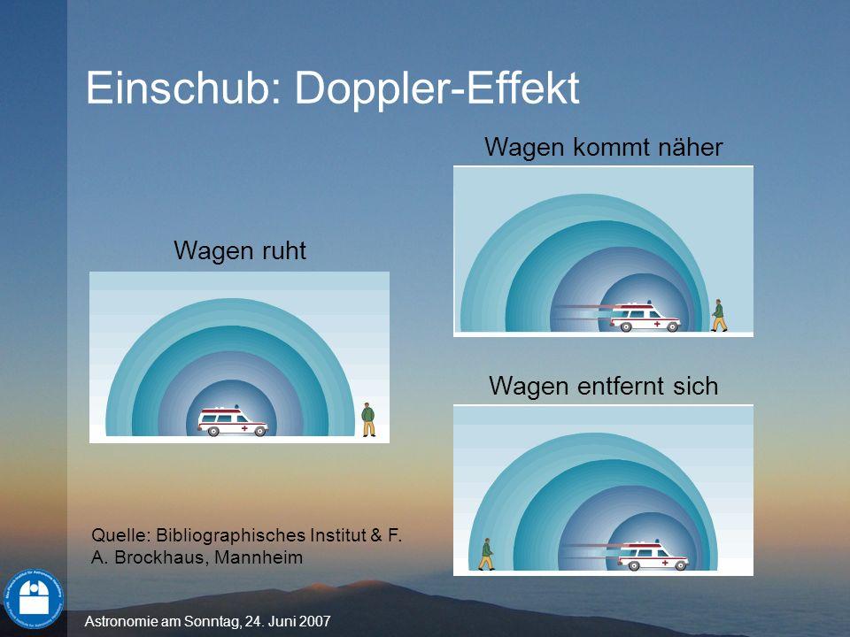 Einschub: Doppler-Effekt