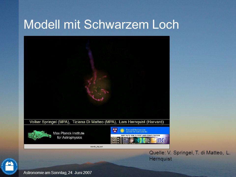 Modell mit Schwarzem Loch