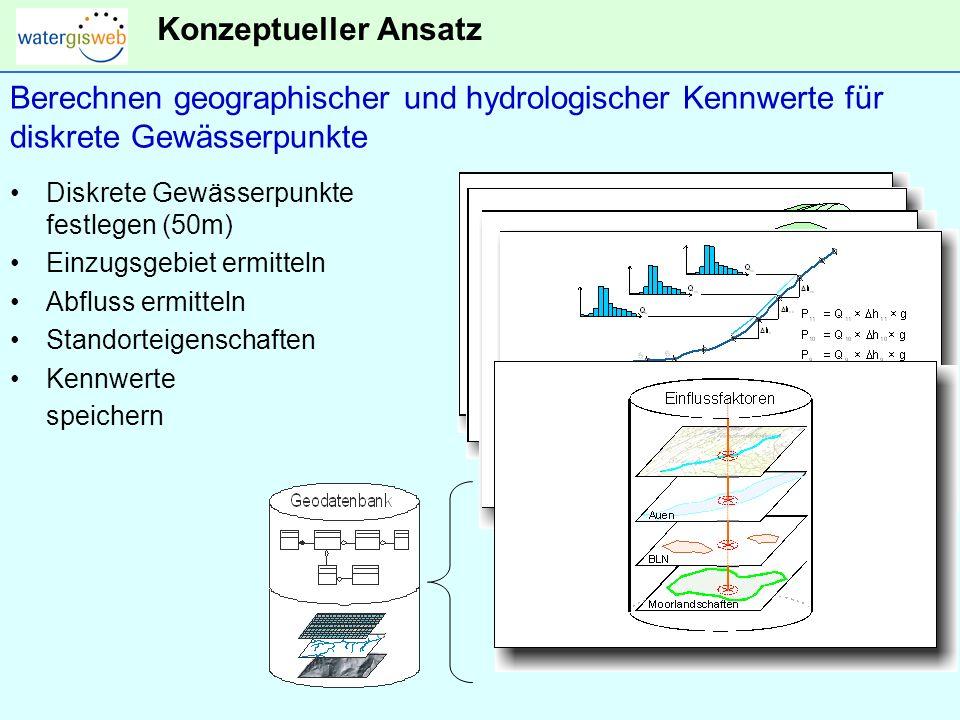 Konzeptueller Ansatz Berechnen geographischer und hydrologischer Kennwerte für diskrete Gewässerpunkte.