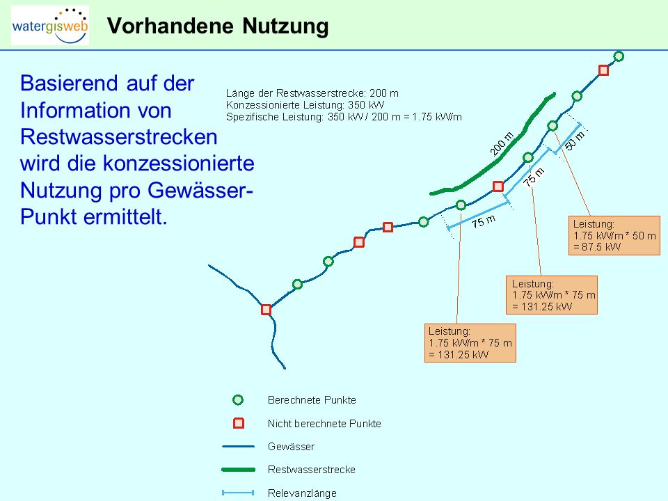 Vorhandene Nutzung Basierend auf der. Information von. Restwasserstrecken. wird die konzessionierte.