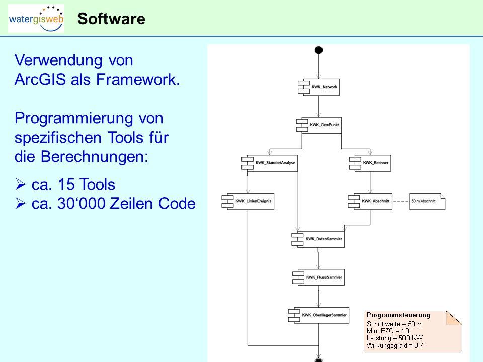 Software Verwendung von. ArcGIS als Framework. Programmierung von. spezifischen Tools für. die Berechnungen: