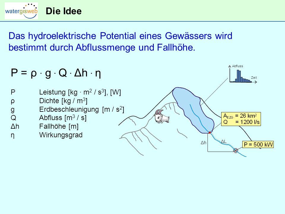 Die Idee Das hydroelektrische Potential eines Gewässers wird. bestimmt durch Abflussmenge und Fallhöhe.