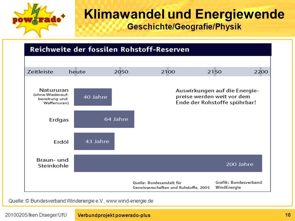 Klimawandel und Energiewende Geschichte/Geografie/Physik