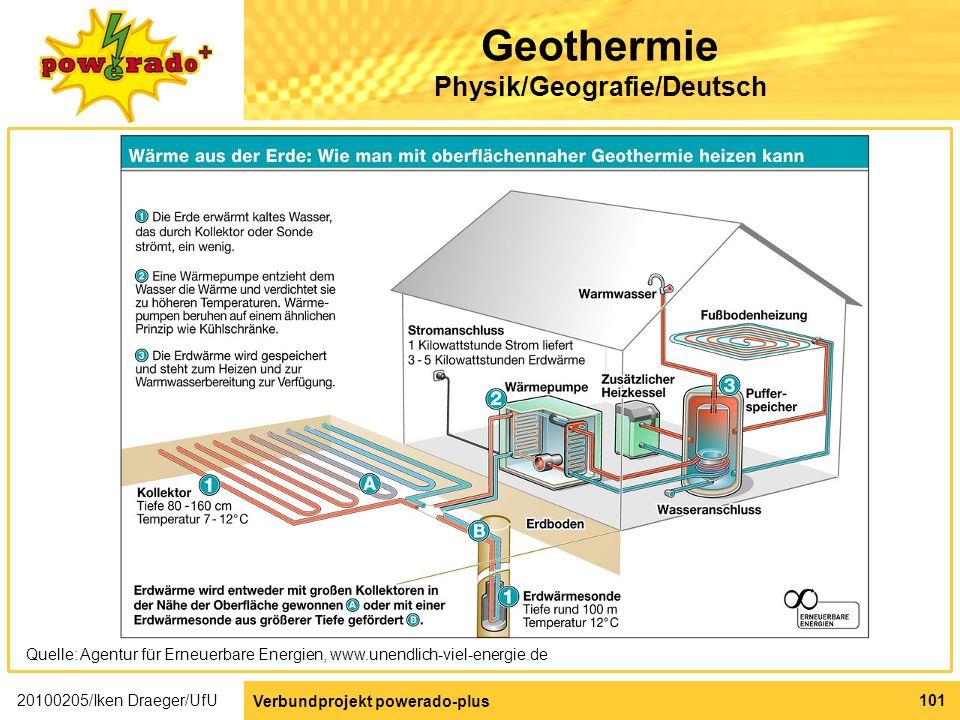 Geothermie Physik/Geografie/Deutsch