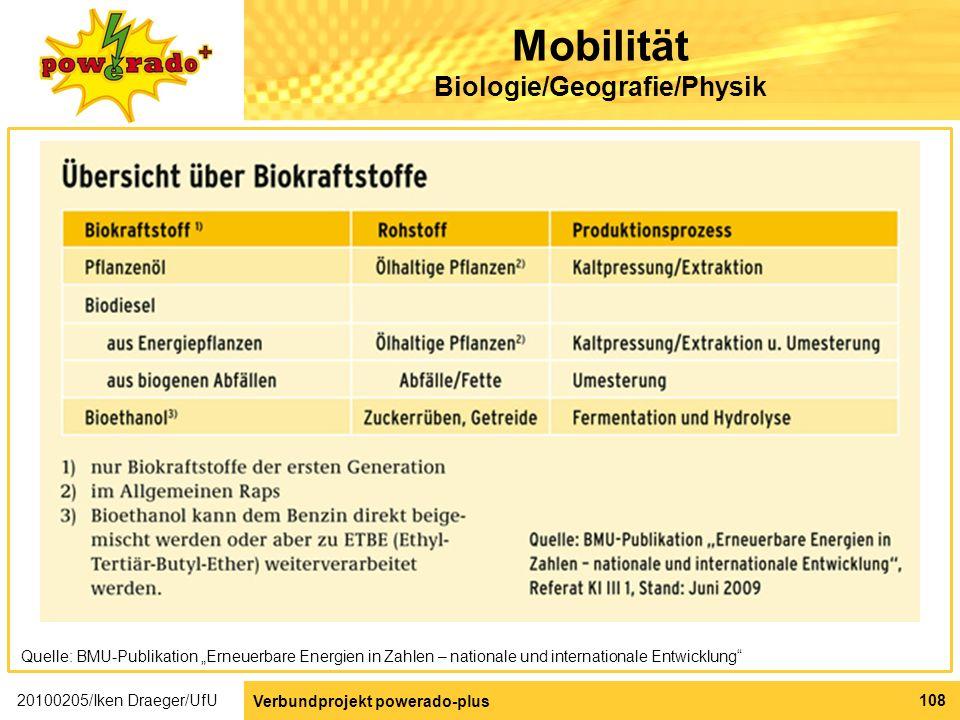 Mobilität Biologie/Geografie/Physik