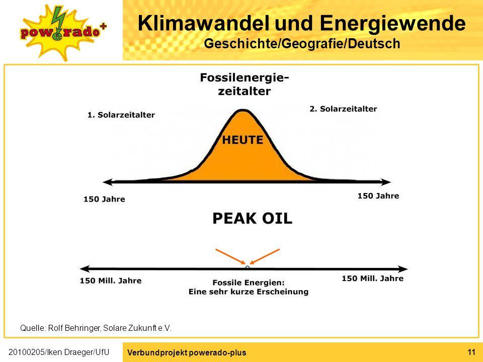 Klimawandel und Energiewende Geschichte/Geografie/Deutsch