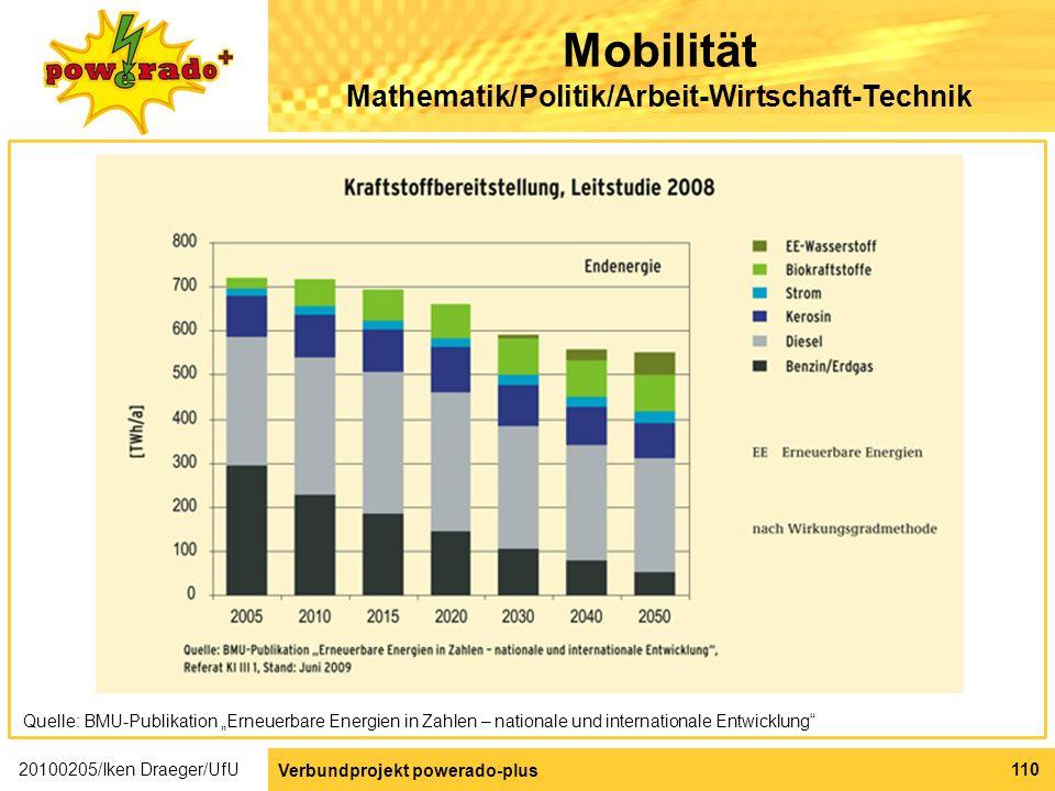 Mobilität Mathematik/Politik/Arbeit-Wirtschaft-Technik