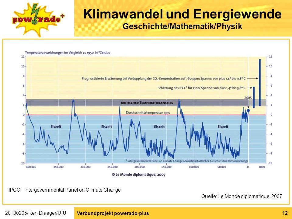 Klimawandel und Energiewende Geschichte/Mathematik/Physik