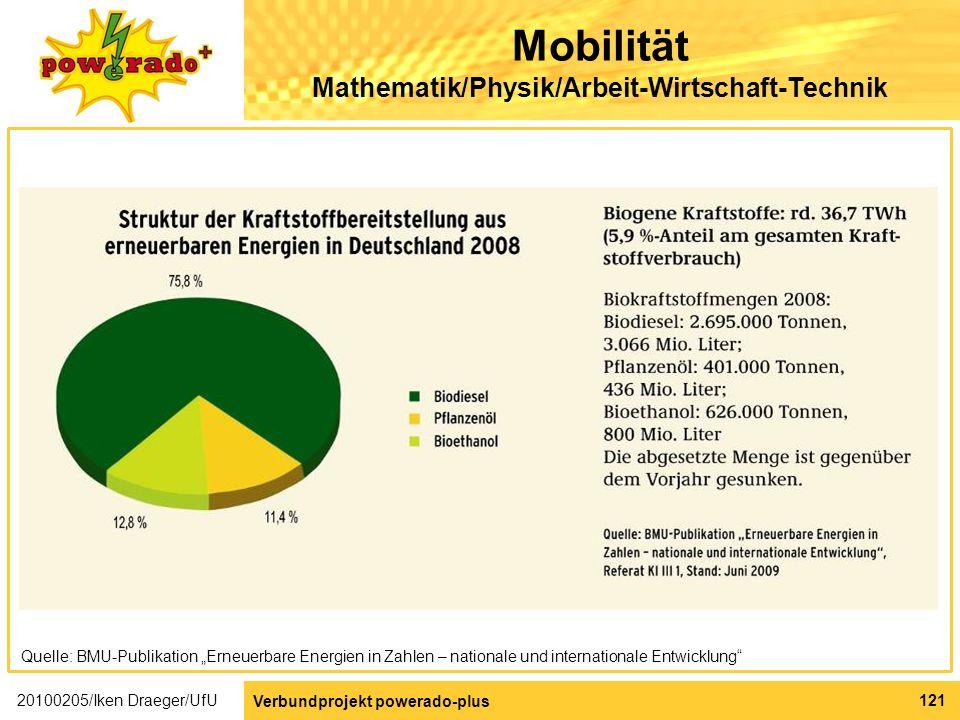 Mobilität Mathematik/Physik/Arbeit-Wirtschaft-Technik