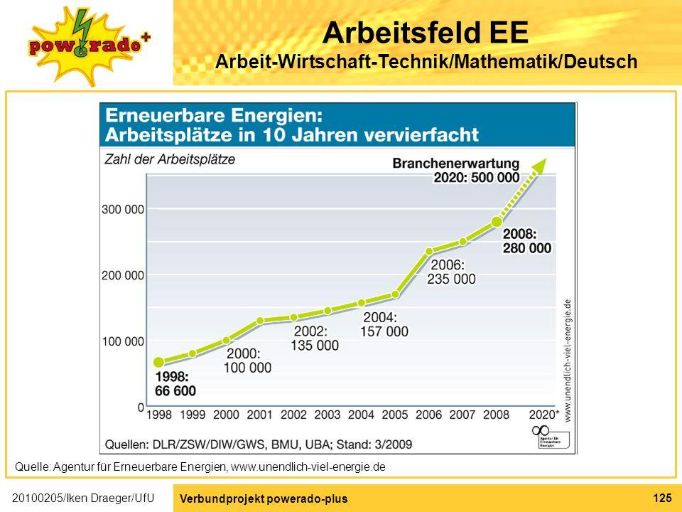 Arbeitsfeld EE Arbeit-Wirtschaft-Technik/Mathematik/Deutsch