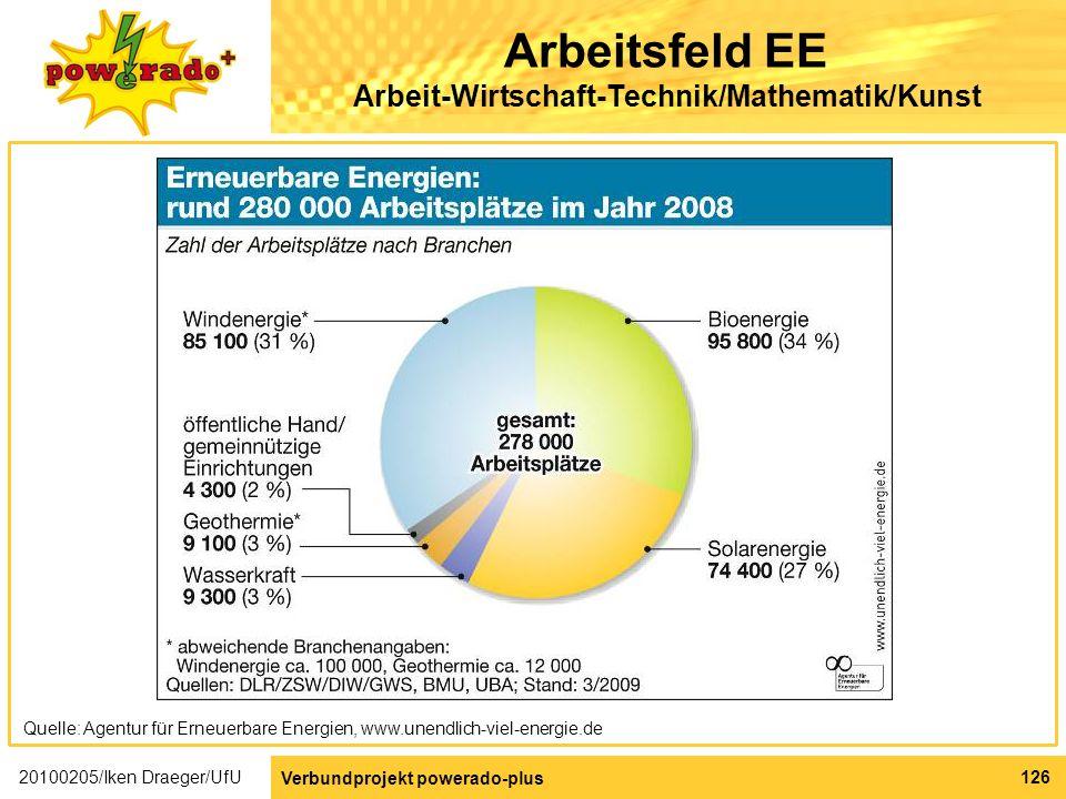 Arbeitsfeld EE Arbeit-Wirtschaft-Technik/Mathematik/Kunst