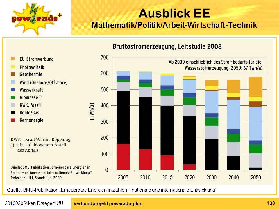Ausblick EE Mathematik/Politik/Arbeit-Wirtschaft-Technik