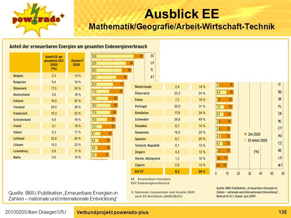Ausblick EE Mathematik/Geografie/Arbeit-Wirtschaft-Technik