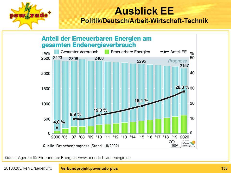 Ausblick EE Politik/Deutsch/Arbeit-Wirtschaft-Technik