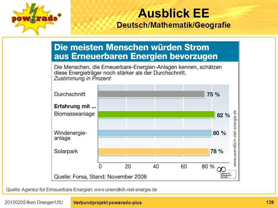 Ausblick EE Deutsch/Mathematik/Geografie