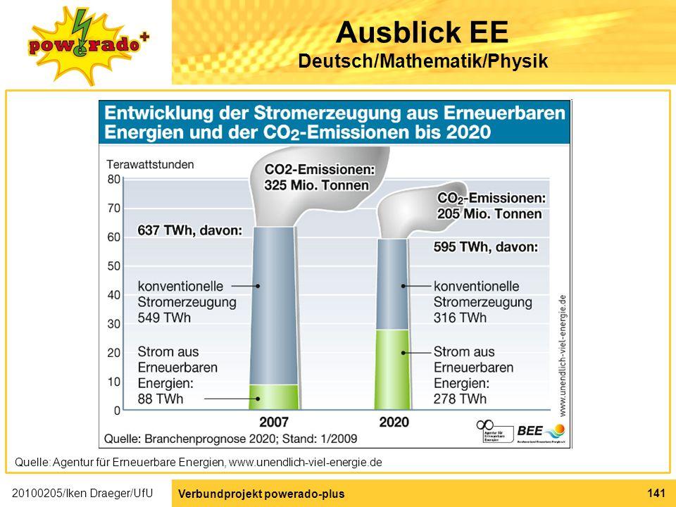 Ausblick EE Deutsch/Mathematik/Physik