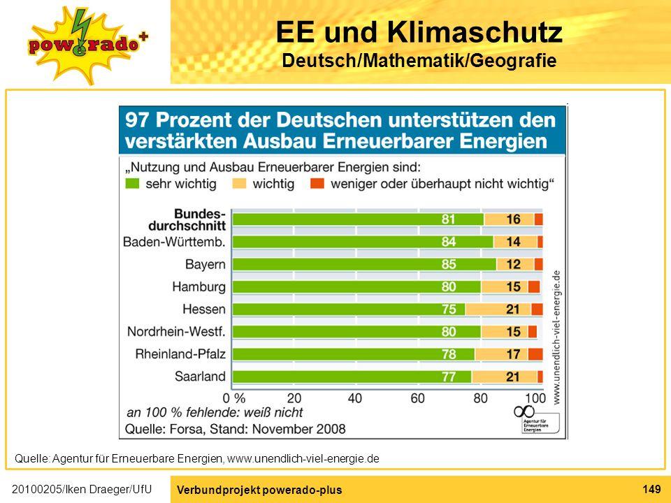 EE und Klimaschutz Deutsch/Mathematik/Geografie