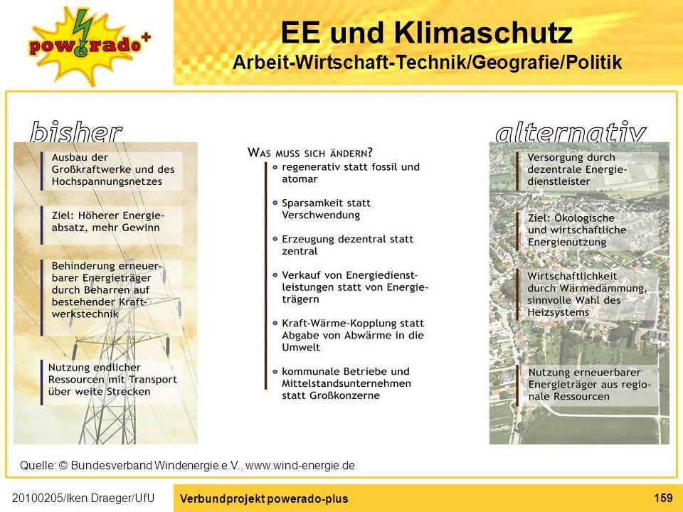 EE und Klimaschutz Arbeit-Wirtschaft-Technik/Geografie/Politik