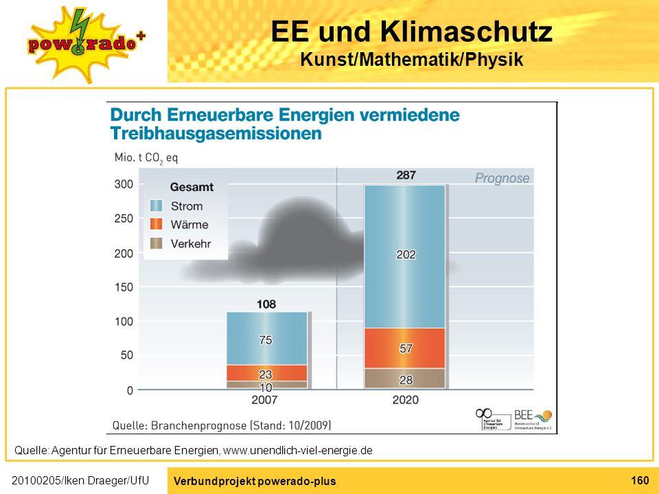 EE und Klimaschutz Kunst/Mathematik/Physik