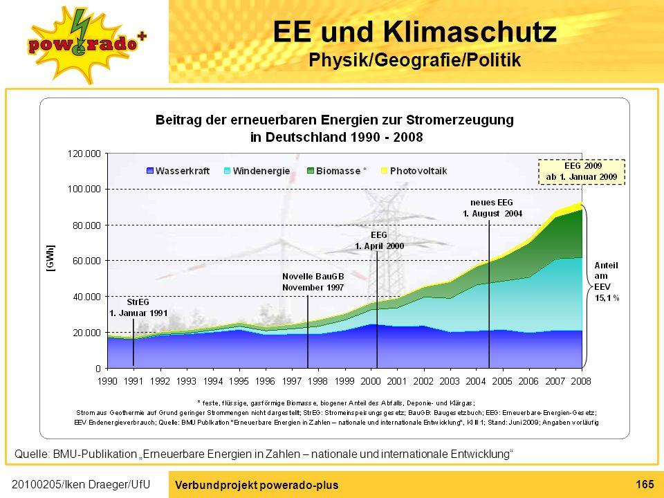 EE und Klimaschutz Physik/Geografie/Politik