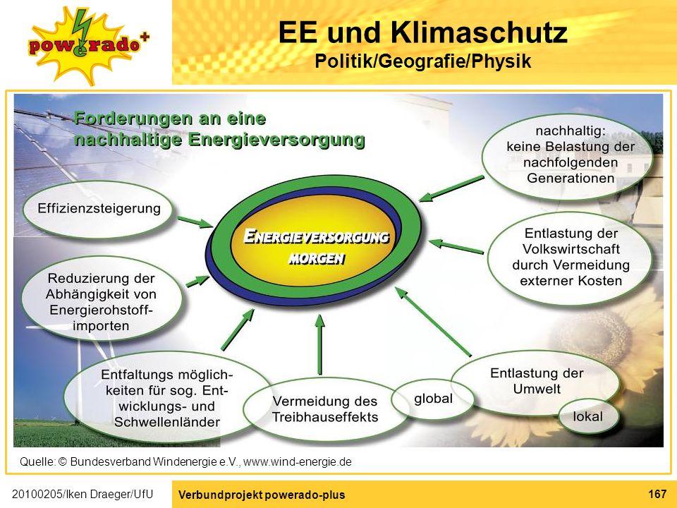 EE und Klimaschutz Politik/Geografie/Physik