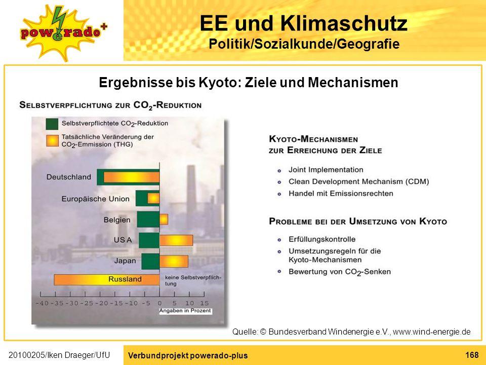 EE und Klimaschutz Politik/Sozialkunde/Geografie