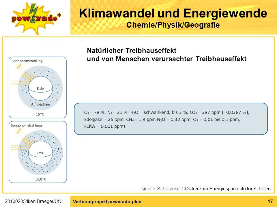 Klimawandel und Energiewende Chemie/Physik/Geografie