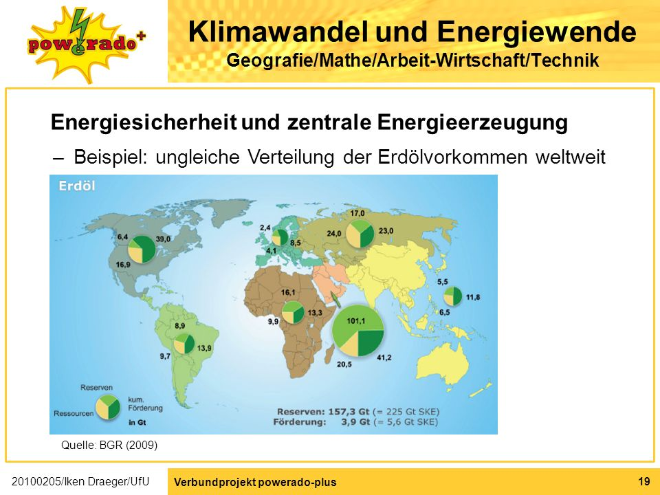 Klimawandel und Energiewende Geografie/Mathe/Arbeit-Wirtschaft/Technik