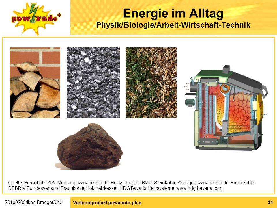 Energie im Alltag Physik/Biologie/Arbeit-Wirtschaft-Technik