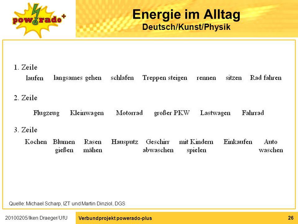 Energie im Alltag Deutsch/Kunst/Physik