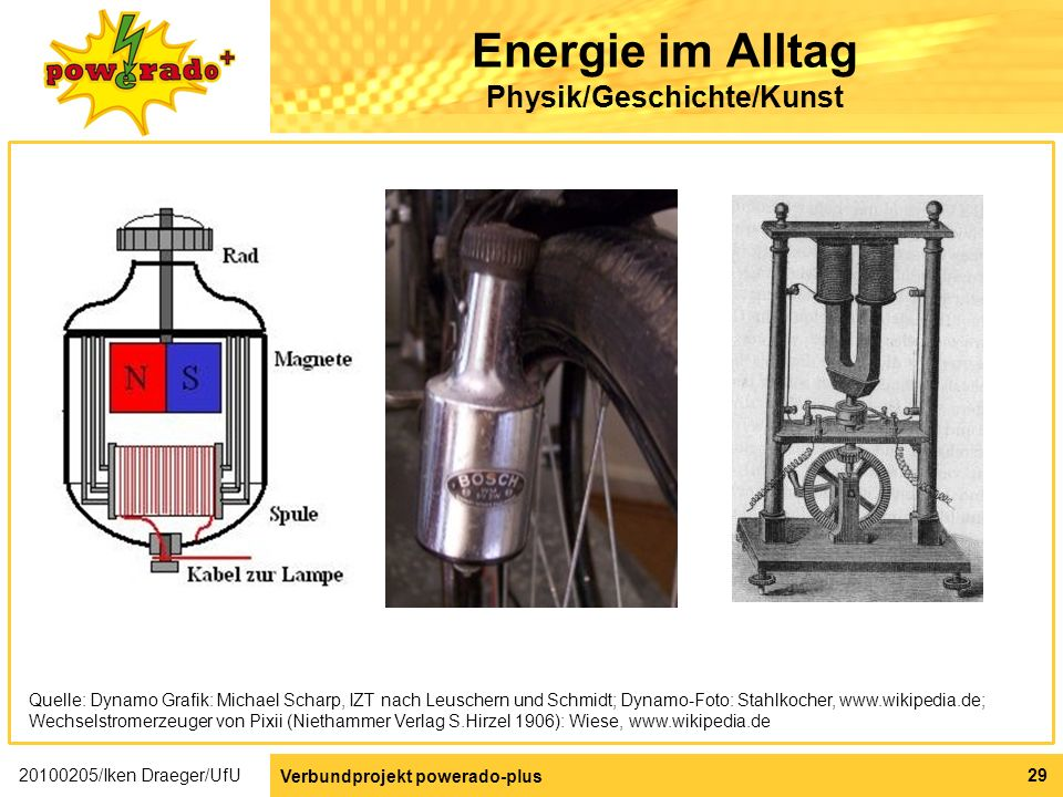 Energie im Alltag Physik/Geschichte/Kunst