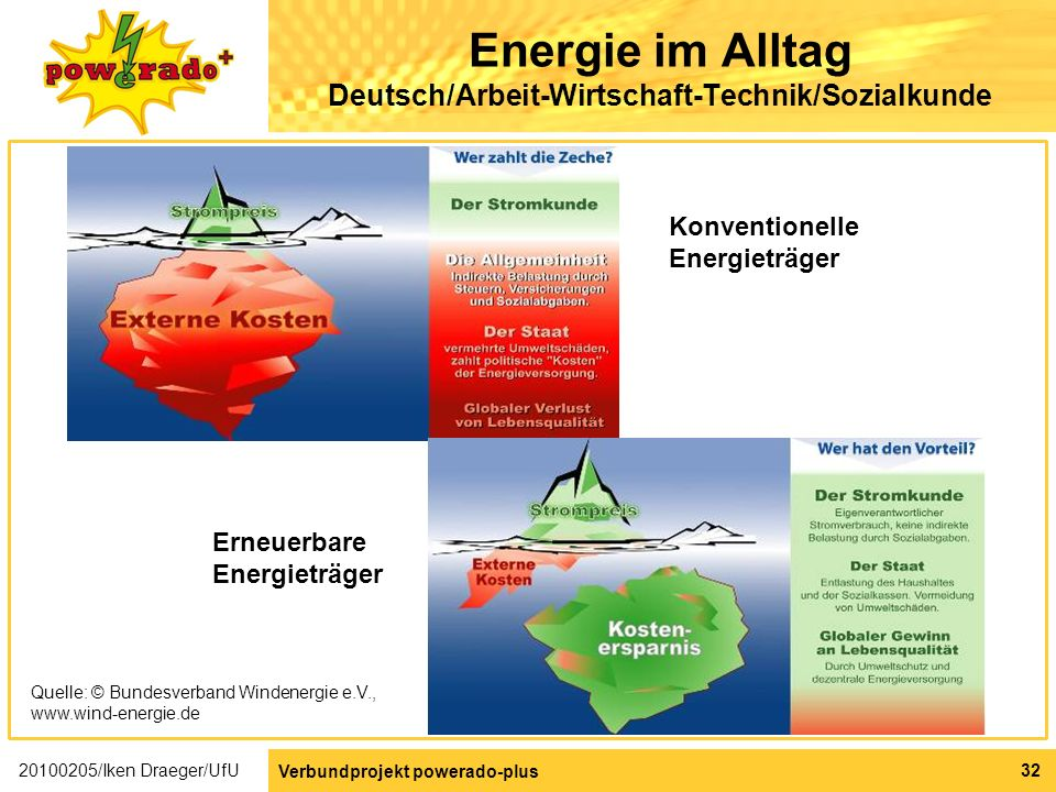 Energie im Alltag Deutsch/Arbeit-Wirtschaft-Technik/Sozialkunde