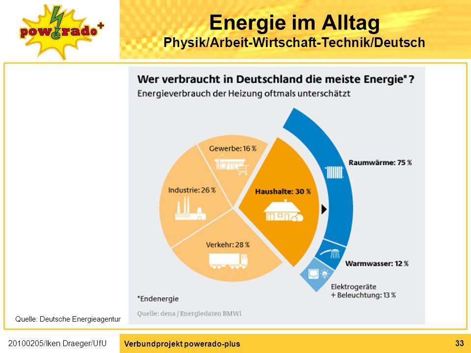 Energie im Alltag Physik/Arbeit-Wirtschaft-Technik/Deutsch