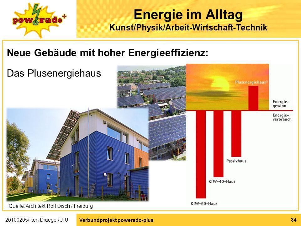 Energie im Alltag Kunst/Physik/Arbeit-Wirtschaft-Technik