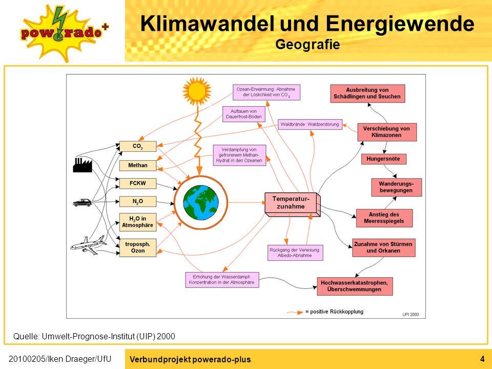 Klimawandel und Energiewende Geografie