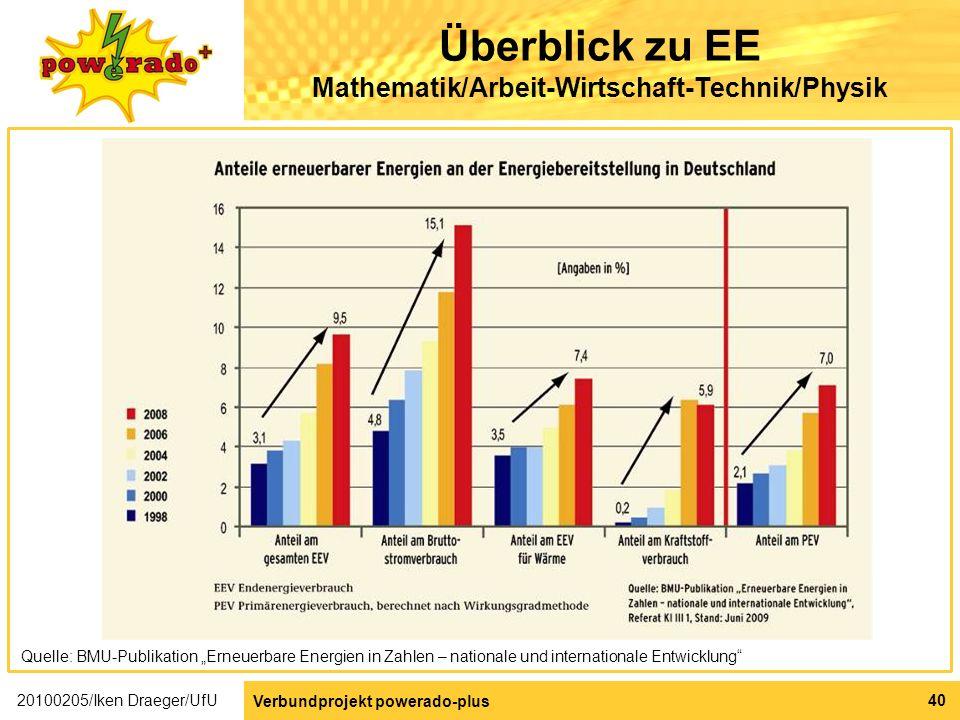 Überblick zu EE Mathematik/Arbeit-Wirtschaft-Technik/Physik