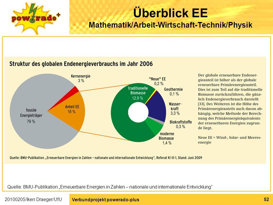 Überblick EE Mathematik/Arbeit-Wirtschaft-Technik/Physik