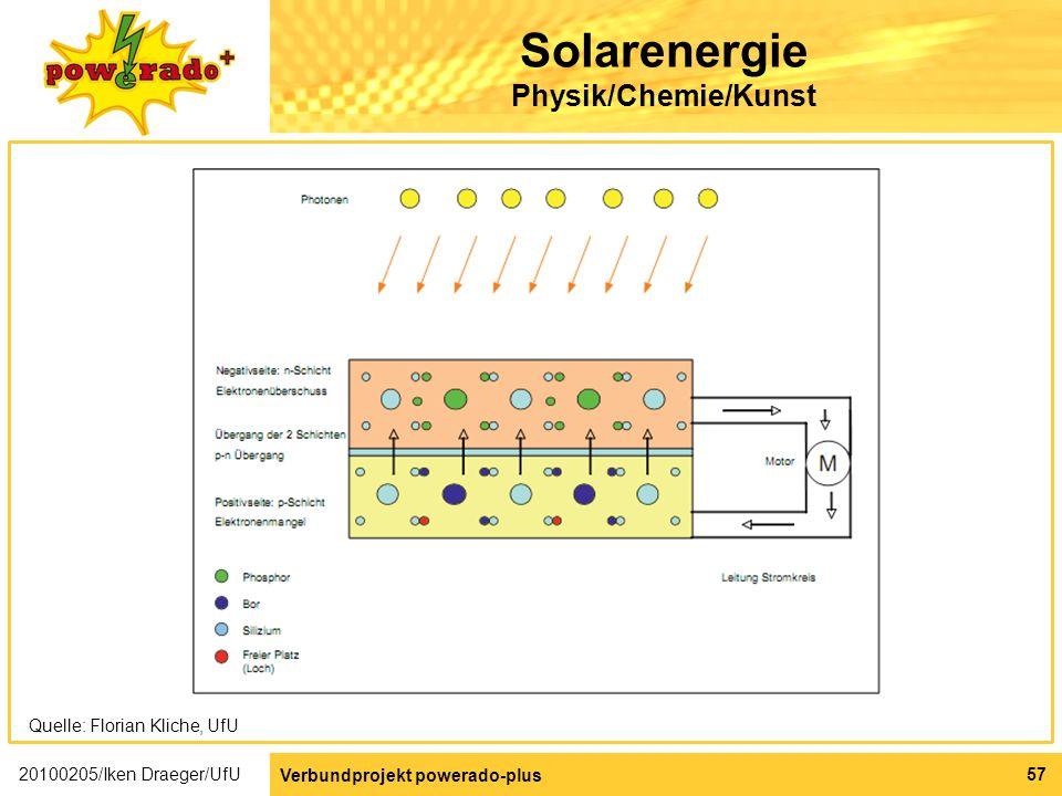 Solarenergie Physik/Chemie/Kunst